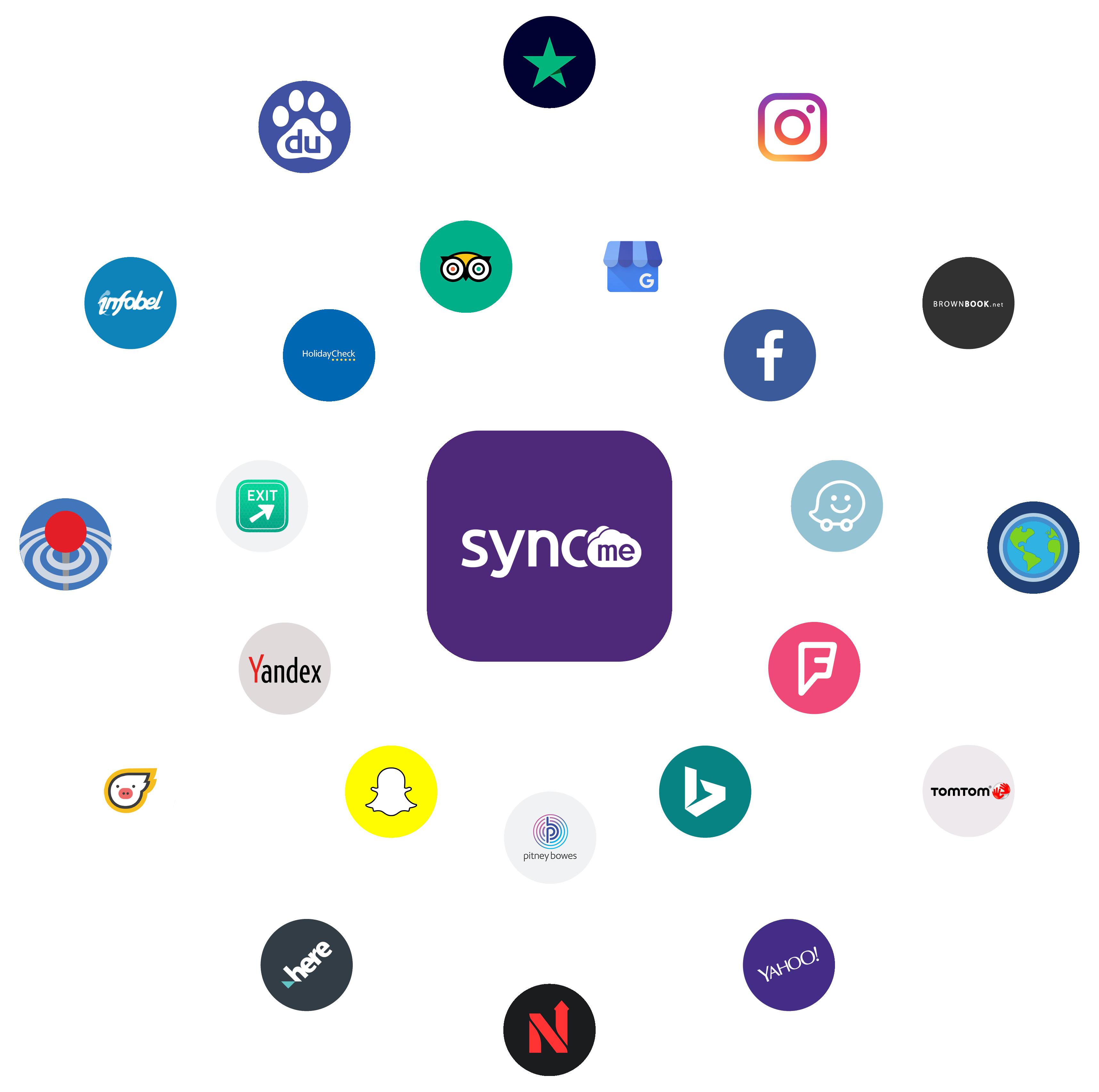 Syncme piedāvātās vietnes